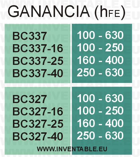 Ganancia (hFE) de los BC327 y BC337.