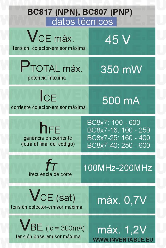 Datos técnicos de los BC807 y BC817.