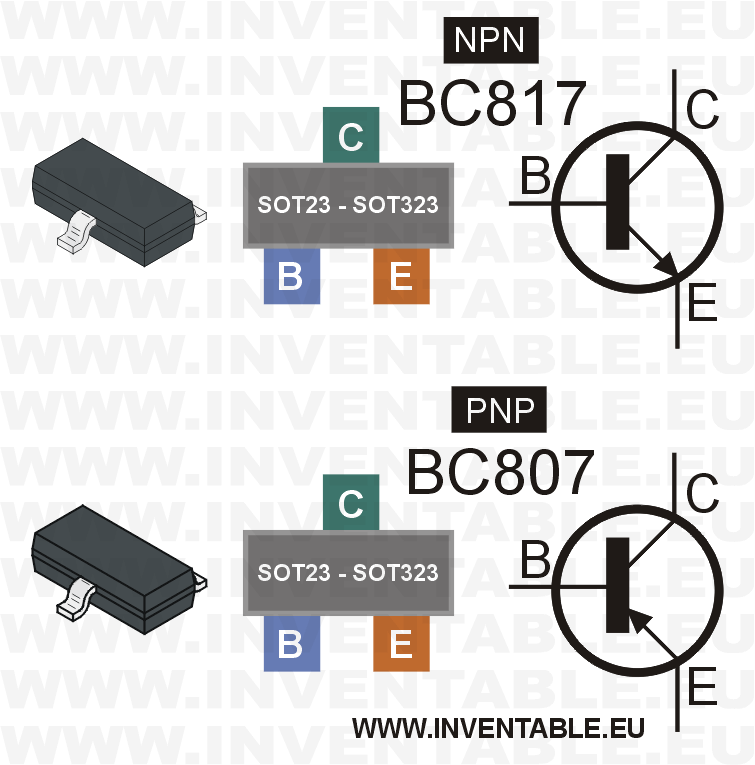 Pines de salida y símbolos electrónicos de los BC807 y BC817.