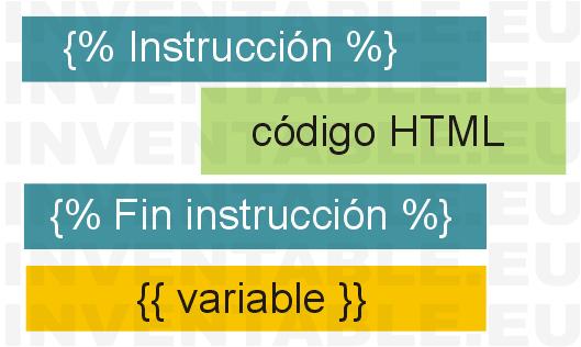 Tipos de estructura dentro del código html, usando Flask (Jinja2).