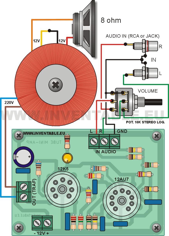 Diagrama de conexiones del amplificador con entrada estéreo.
