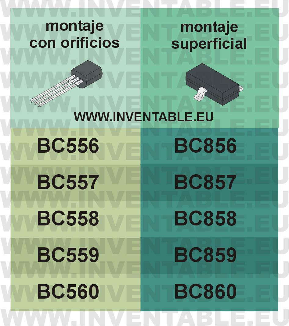 Serie BC858, equivalentes de la serie BC558 para montaje superficial.
