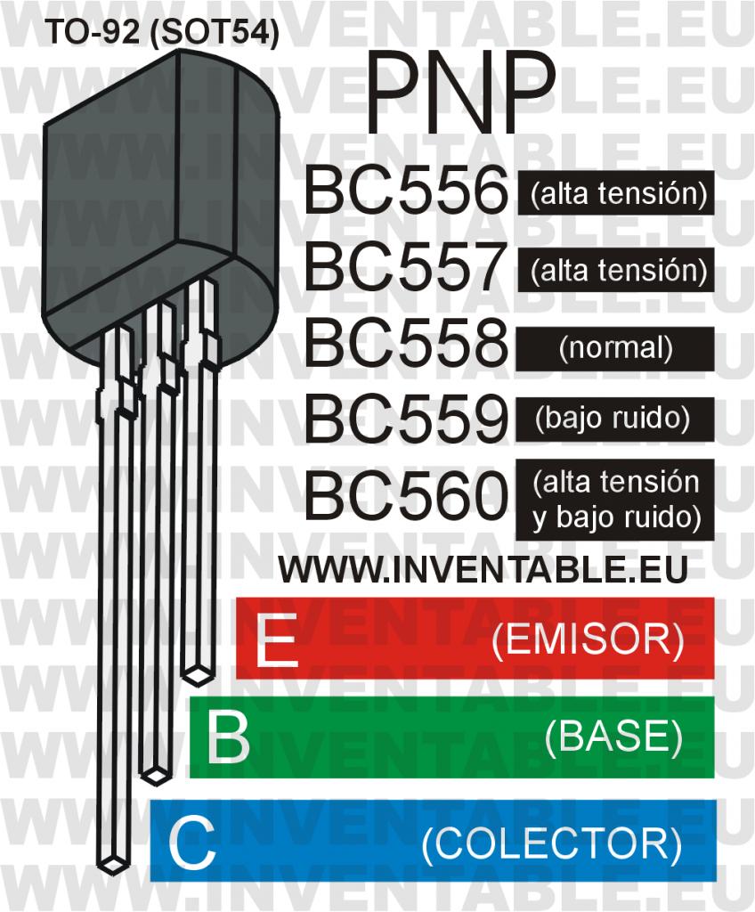 Vista pictórica del transistor BC558 y de los miembros de su familia con indicaciones generales.